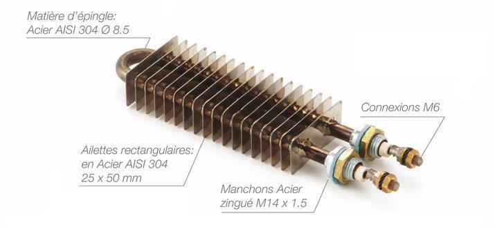 Résistances électriques à ailettes rectangulaires maintient en température chauffe d'air et de gaz mise hors gel - EICSO Distribution