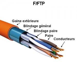 F/FTP Câbles cuivre avec gaine extérieure, blindage général et par paires pour câblage informatique - Réseaux Informatiques - EICSO Distribution