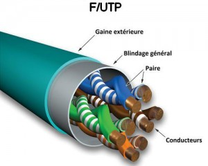 F/UTP Câbles cuivre avec gaine extérieure et blindage général pour câblage informatique - Réseaux Informatiques- EICSO Distribution