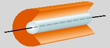 Fibre optique monomode Diamètre de l'âme : de 8,5 à 9,0 μm ; Diamètre de gaine : 125 μm