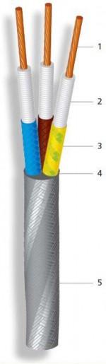 Câbles électriques hautes températures - EICSO Distribution