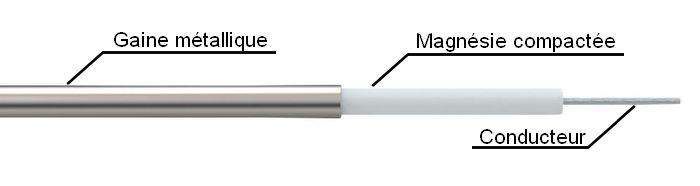 Câble à Puissance Constante isolation minérale haute températures cordon chauffant électrique mise hors gel maintient en température T°C - EICSO Distribution